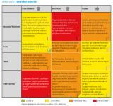 uhka-arvio_esineiden-internet.pdf