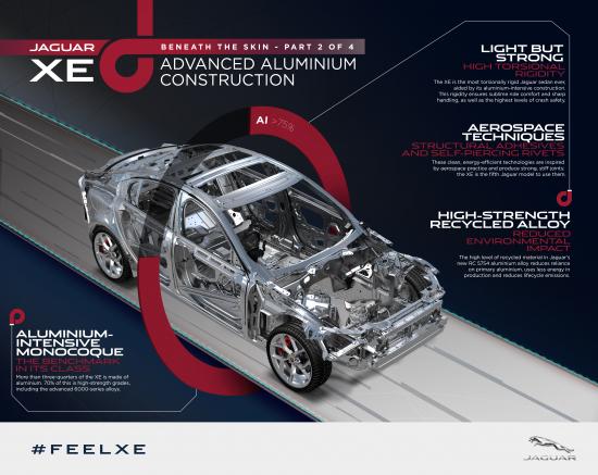 jaguarxe_infographic_advanced-aluminiun-construction-290914.jpg