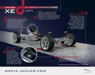 jaguarxe_infographic_aspc_030315.jpg