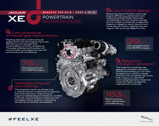 jaguarxe_infographic_powertrain-250914.jpg