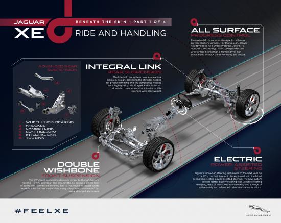 jaguarxe_infographic_ride-and-handling-150714.jpg