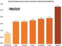 ruostekorjaukset-kaupungeissa-v4.png