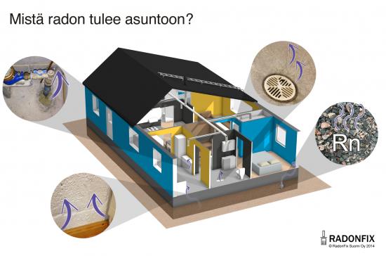 radonin-tulolahteet-talossa.jpg