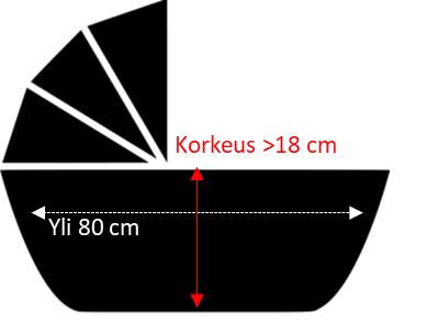 lastenvaunun-koppa-2.png