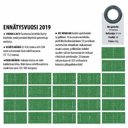 rk_enna-cc-88tysvuosi_2019_infografiikka.pdf