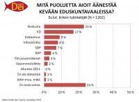 mita-puoluetta-aiot-aanestaa-2015.jpg