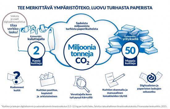 infograafi-3_luovu-paperista.jpg