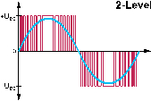 perinteinen-2-tasoinen-teknologia-id-96671.png