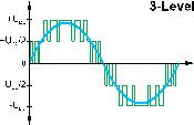uusi-3-tasoinen-teknologia-id-96672.png