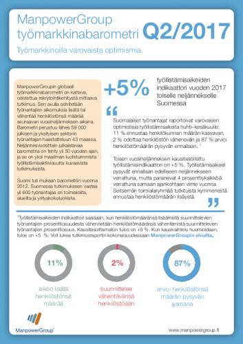 manpowerin-tyomarkkinabarometri-q2-2017-suomen-yhteenveto.pdf