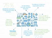 Hanhikivi 1 -hankkeen paikallinen tuki vahvempi kuin koskaan – Fennovoiman vastuullisuusraportti julkaistu