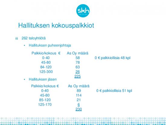 skh_taloyhtioiden_hallitusten-palkkiot.pdf