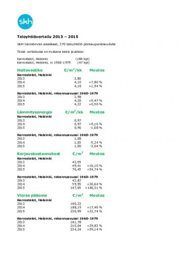 skh_taloyhtiovertailu_-2013-2015.pdf
