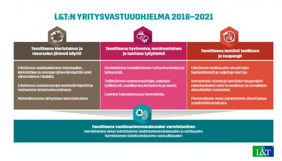 lt_yritysvastuuohjelma.png
