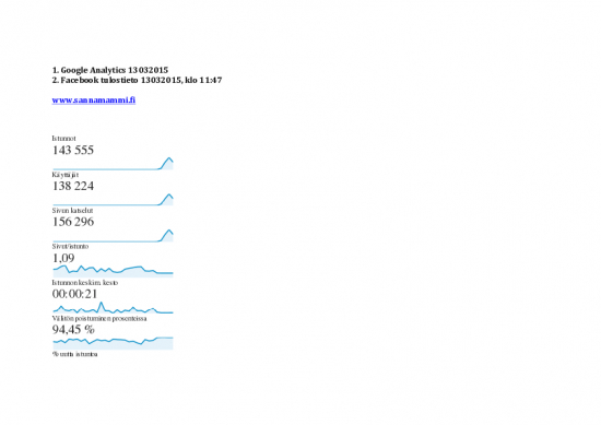 blogi_googleanalytics_data_13032015.pdf