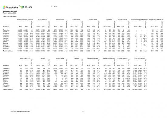 ensirekisteroinnit-kuukausittain-2012.pdf