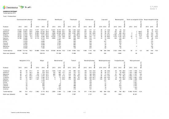 liite1_ajoneuvojen-ensirekisteroinnit-kuukausittain-1-6.2013.pdf