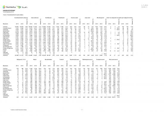 liite2_ajoneuvojen-ensirekisteroinnit-maakunnittain-1-6.2013.pdf