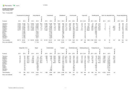 ensirekisteroinnit_kuukausittain.pdf