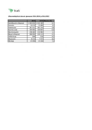 liikennekaytossa-olevat-ajoneuvot-2013-ja-2014.pdf