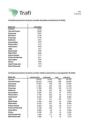 venerekisteritilastot-maakunnittain-ja-venetyypeittain.pdf
