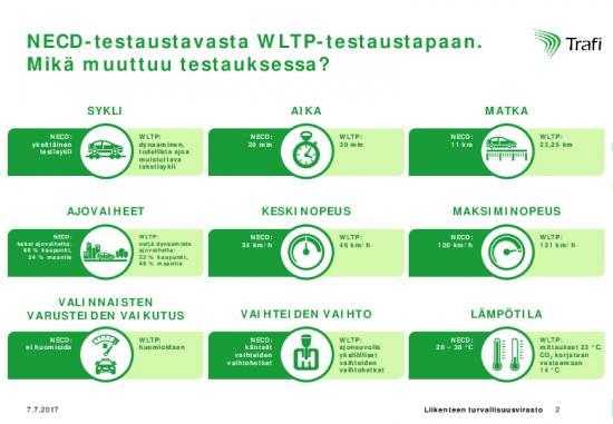 infograafi-trafi-necd-wltp-muutos-2017.pdf