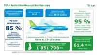 infograafi-eu-lentoliikenteen-paastokauppa.jpg