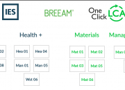 IES Partners with One Click LCA to make Life Cycle Assessment easier and enhance BREEAM performance