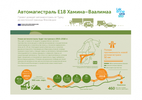 e18_infografiikka_ru.pdf