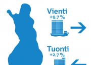 Ulkomaan meriliikenteen tavarakuljetus- ja matkustajamäärät kasvoivat tammi-kesäkuussa