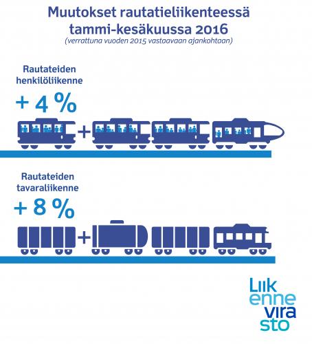 rautatieliikenne-infografiikka-2016.jpg