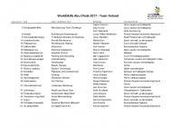 kilpailijat_wsc2017.pdf