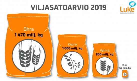 viljasatoarvio-2019.png