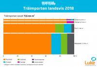 traimporten-landsvis-2018.jpg