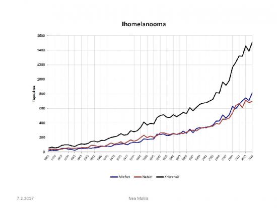 ihomelanoomien-trendi.pdf