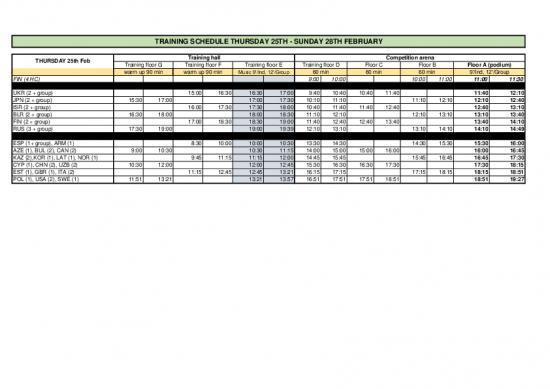 rg-world-cup-espoo-podium-trainings-thu-25.2..pdf