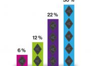Cloettan karkkibarometri paljastaa: Salmiakki ja suklaapatukat ovat keski-ikäisten naisten herkkuja