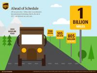 en_ahead-of-schedule_infographic.pdf