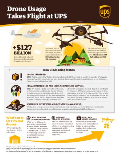 ups-drones-infographic-.pdf