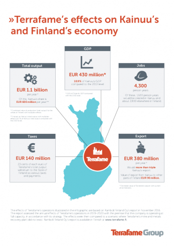 terrafames-effects-on-kainuus-and-finlands-economy.pdf