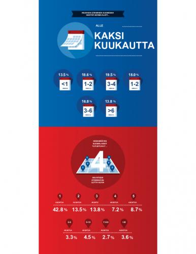 asunnon-etsimisen-pituus-suomi.pdf