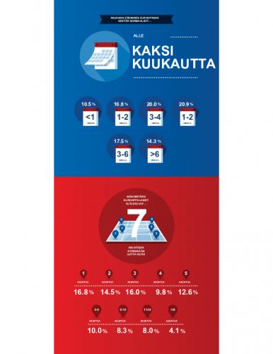 asunnon-etsimisen-pituus-eurooppa.pdf