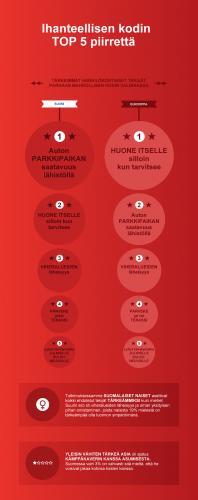 top-5-asumiskriteerit-eu-suomi-1.jpg