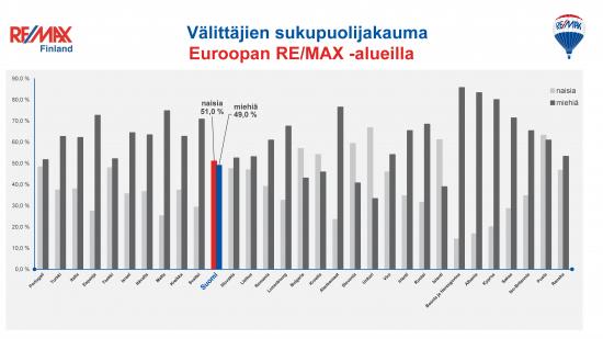 valittajien-sukupuolijakauma-euroopassa.jpg