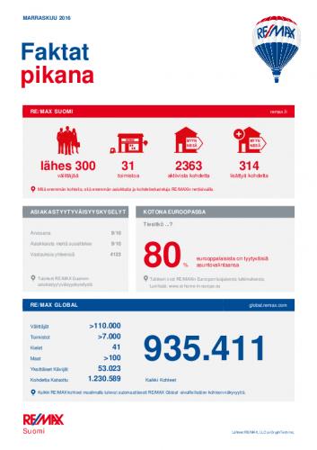 faktat-pikana-11-2016.pdf
