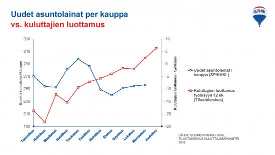 graafi-kuluttajienluottamus.jpg