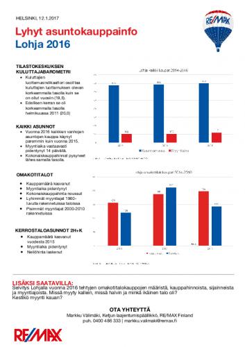 lyhyt-asuntokauppainfo-lohja-2016.pdf
