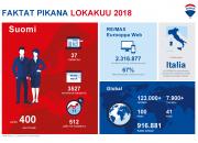 RE/MAXin marraskuun markkinakatsaus: Käytetyissä asunnoissa uusi ennätys lokakuussa