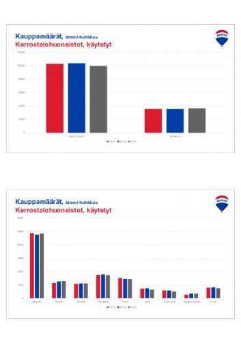 markkinakatsaus-05-toukokuu-2019-kaaviot-2.pdf