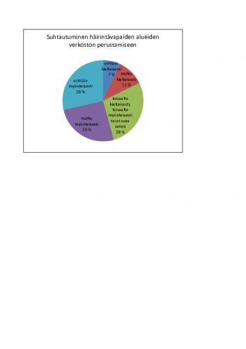 2016-01-05-kosteikkokyselyn-kaavio.pdf